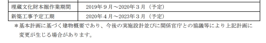 f:id:uesugijoh:20200524193224p:plain