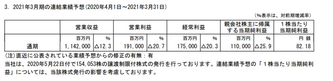 f:id:uesugijoh:20210109225845p:plain