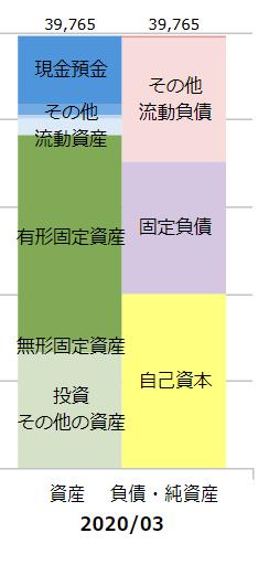 f:id:uesugijoh:20210114204833p:plain