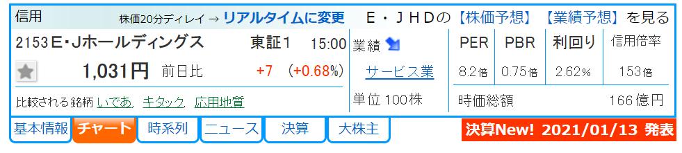 f:id:uesugijoh:20210117105724p:plain