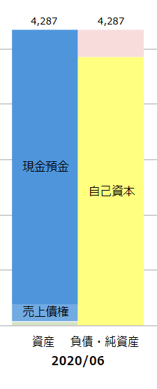 f:id:uesugijoh:20210131165247p:plain