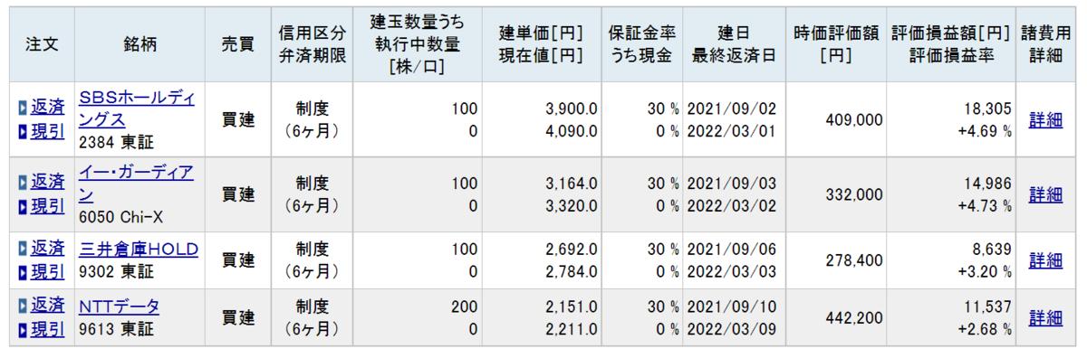 f:id:uesugijoh:20210912202744p:plain
