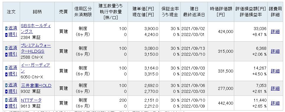 f:id:uesugijoh:20210919192659p:plain