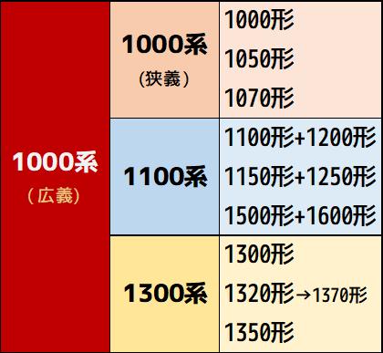 f:id:ugomemo-kyuuya:20200418222152p:plain