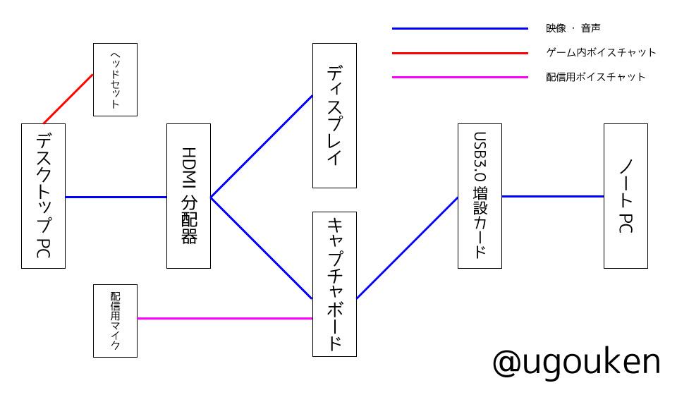 f:id:ugouken:20170612001421j:plain