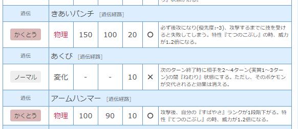 f:id:uguisu-atsign:20200201130835p:plain