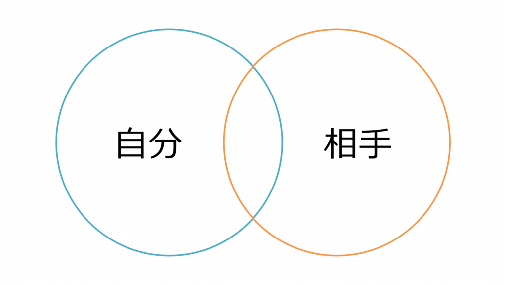 f:id:uh-takumi-miyata:20161021024747p:plain