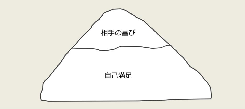 f:id:uh-takumi-miyata:20161022194428p:plain