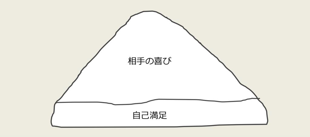 f:id:uh-takumi-miyata:20161022194849p:plain