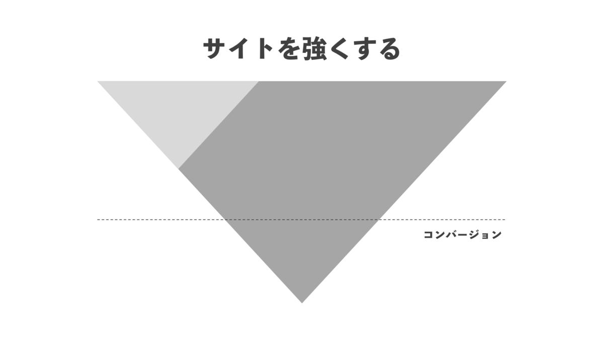 f:id:uh-takumi-miyata:20200528165710p:plain