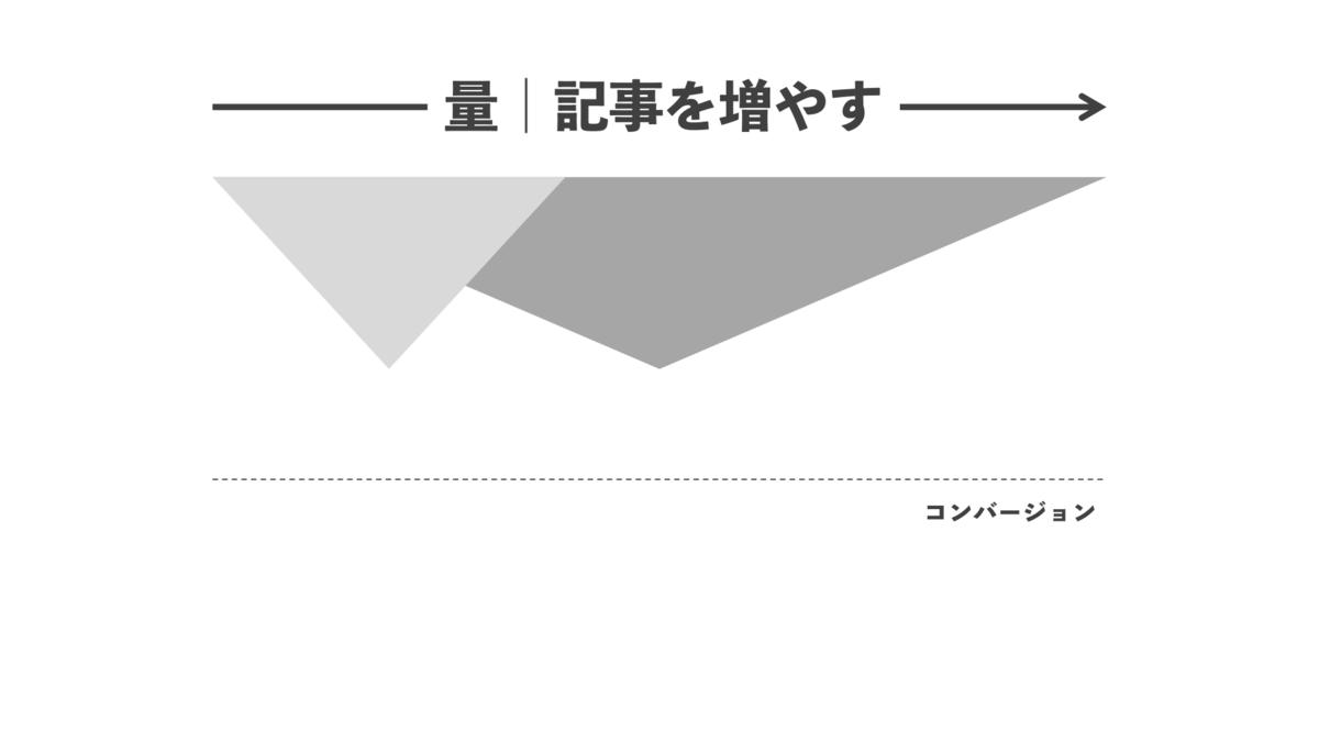 f:id:uh-takumi-miyata:20200528165818p:plain
