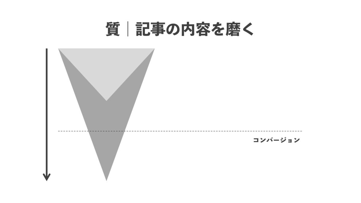 f:id:uh-takumi-miyata:20200528165833p:plain