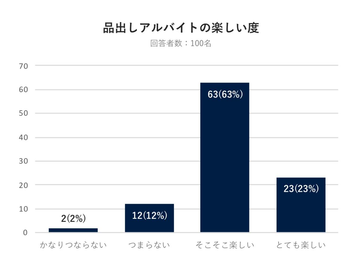 f:id:uh-takumi-miyata:20200619194605p:plain