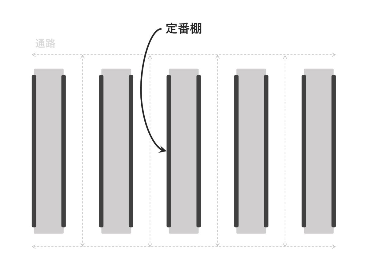 f:id:uh-takumi-miyata:20200624223520p:plain