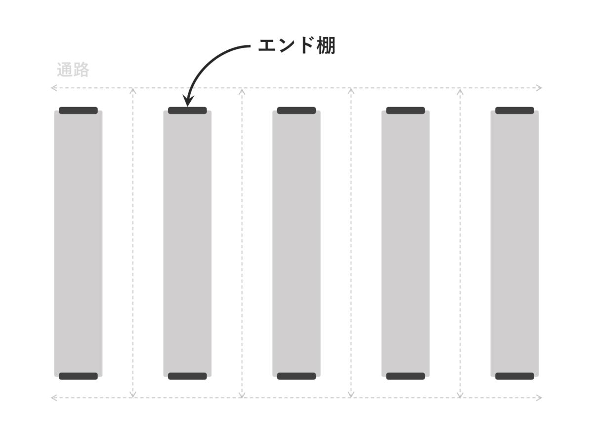 f:id:uh-takumi-miyata:20200624223540p:plain