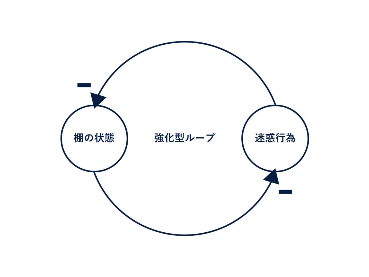 f:id:uh-takumi-miyata:20200706215553p:plain