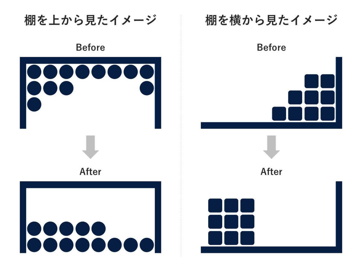 f:id:uh-takumi-miyata:20200710194306p:plain