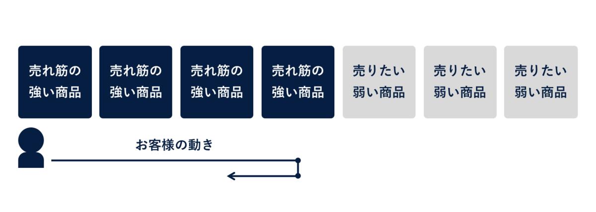f:id:uh-takumi-miyata:20200803220548p:plain