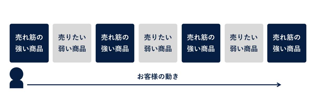 f:id:uh-takumi-miyata:20200803220609p:plain