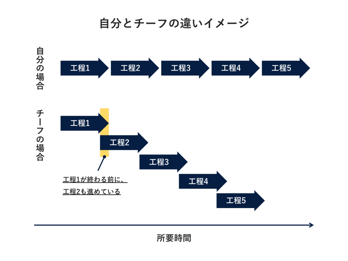 f:id:uh-takumi-miyata:20200806232456p:plain
