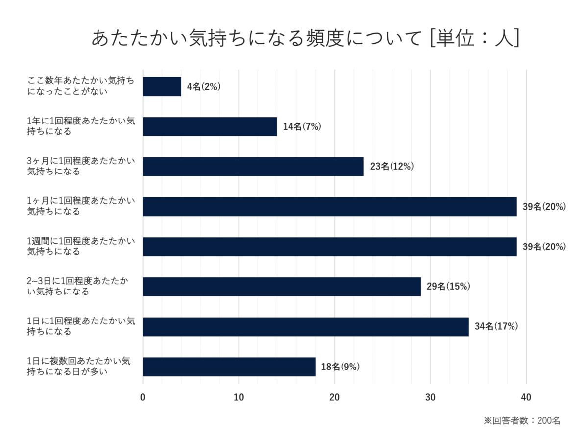 f:id:uh-takumi-miyata:20201007202809p:plain