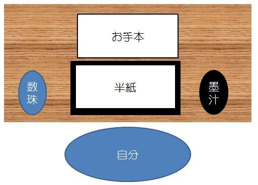 f:id:uhogori83:20170604210121j:plain