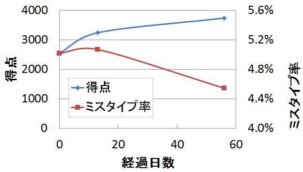 f:id:uhogori83:20171008074116j:plain