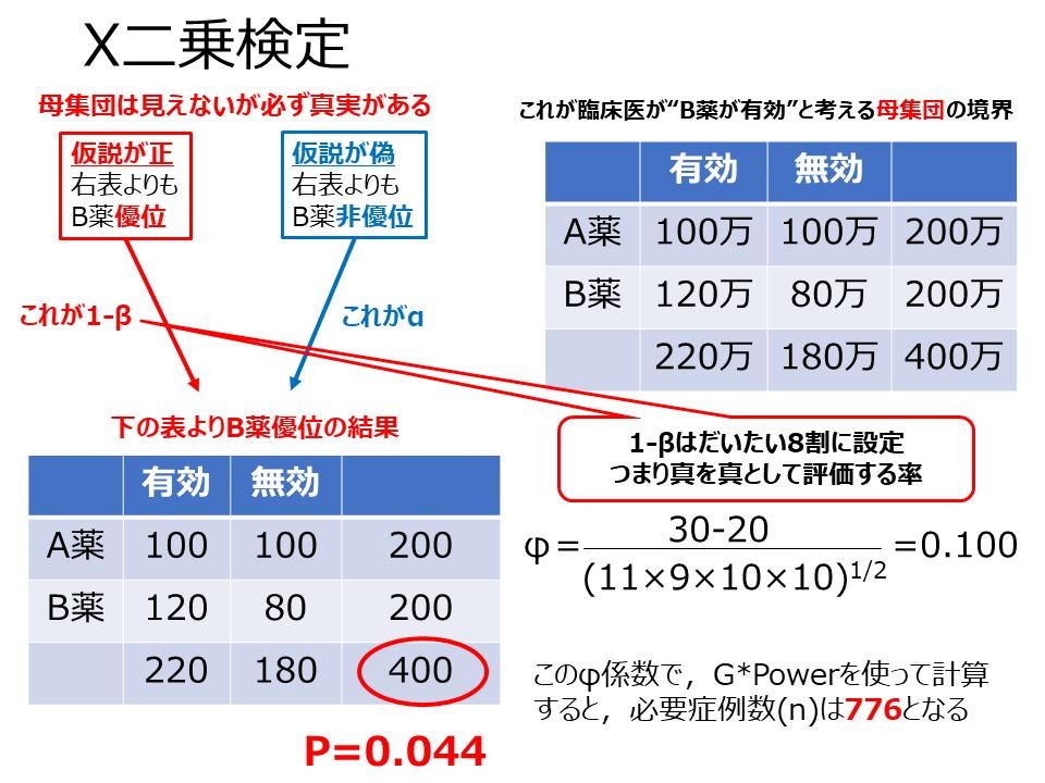 f:id:uhomme:20200505121522j:plain