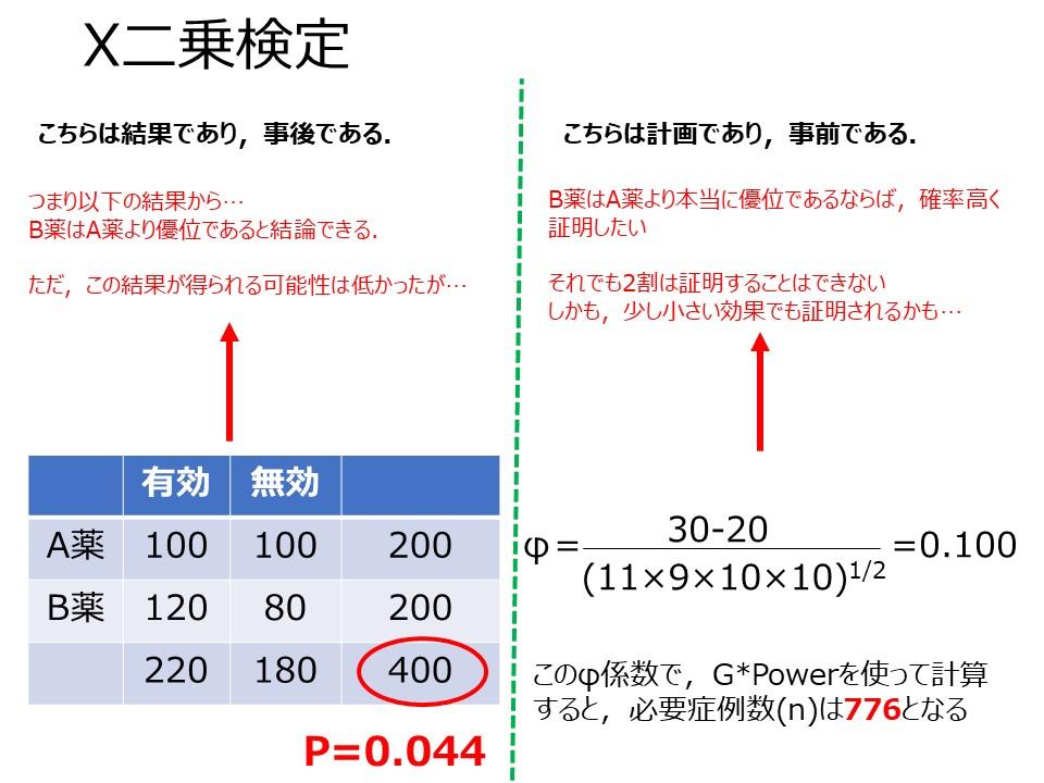 f:id:uhomme:20200505121729j:plain