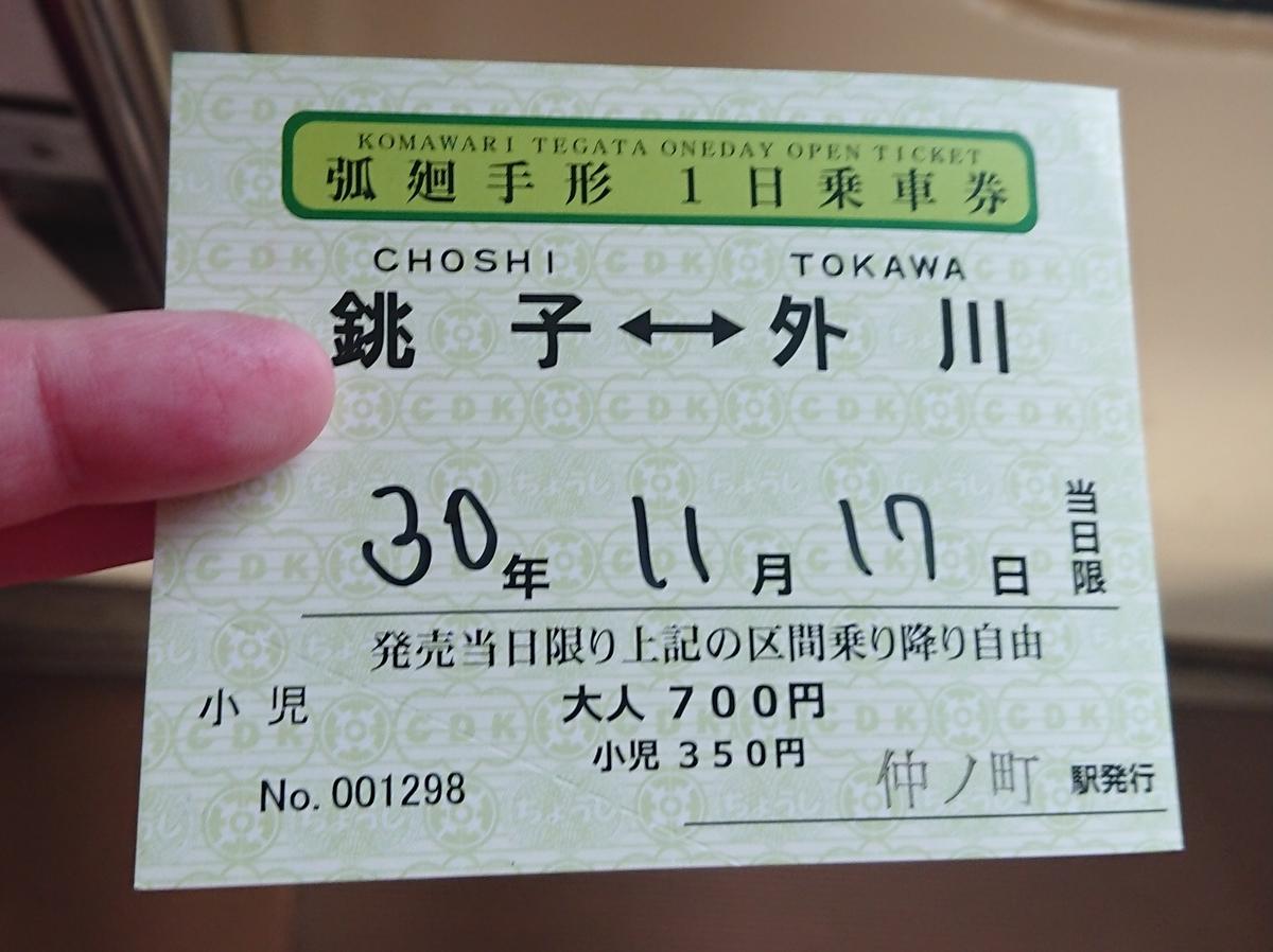 f:id:uhouhomaru:20190620143525j:plain