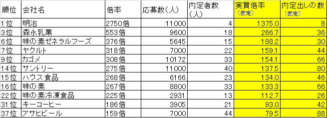 f:id:ujin11:20170212000600p:plain