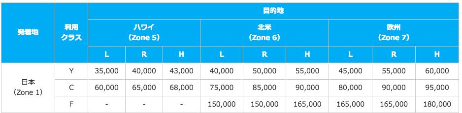 f:id:ukakichi:20170701120658p:plain