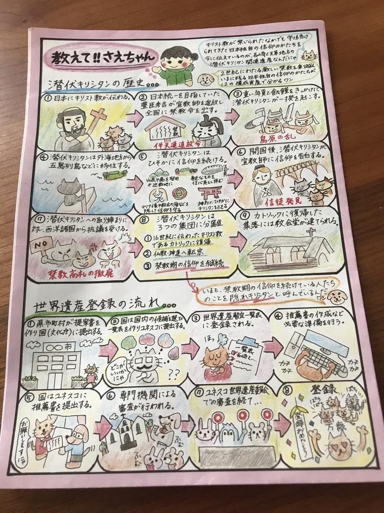f:id:ukakichi:20190218230033j:plain:w300