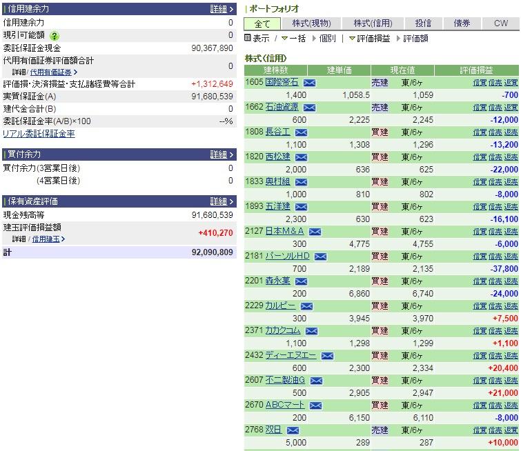 f:id:uki-profit:20170814151418j:plain