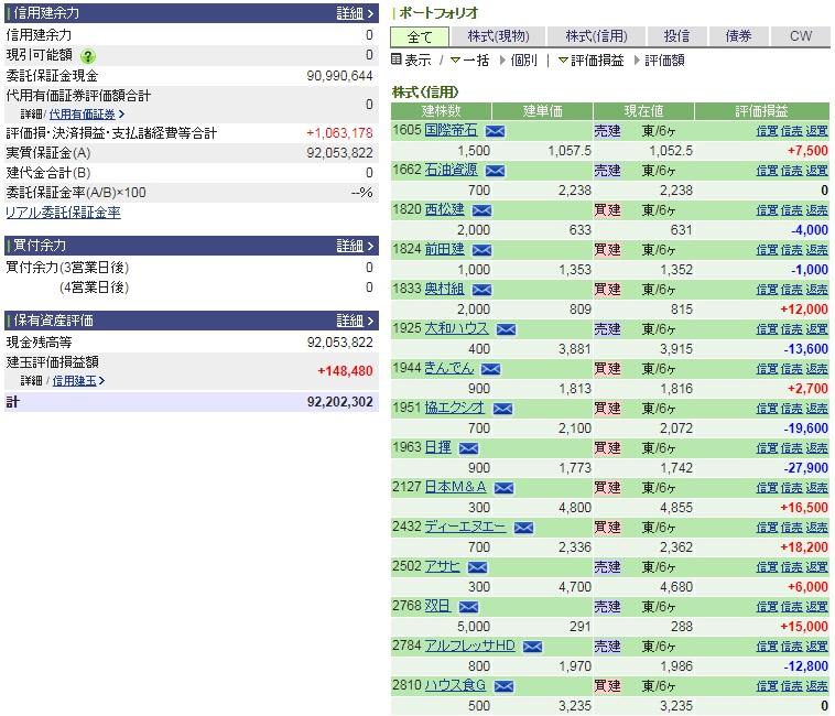 f:id:uki-profit:20170815153630j:plain