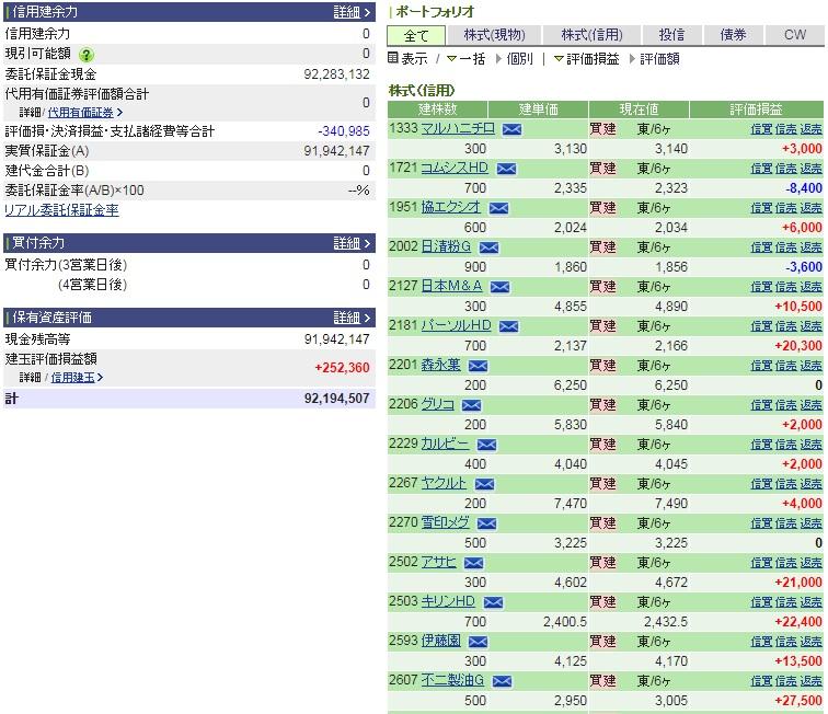 f:id:uki-profit:20170818152843j:plain