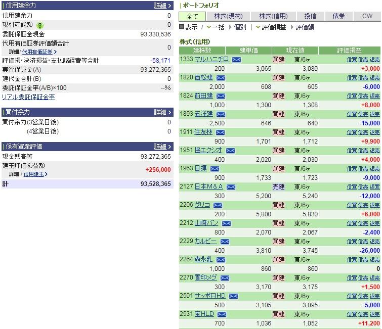 f:id:uki-profit:20170828151459j:plain