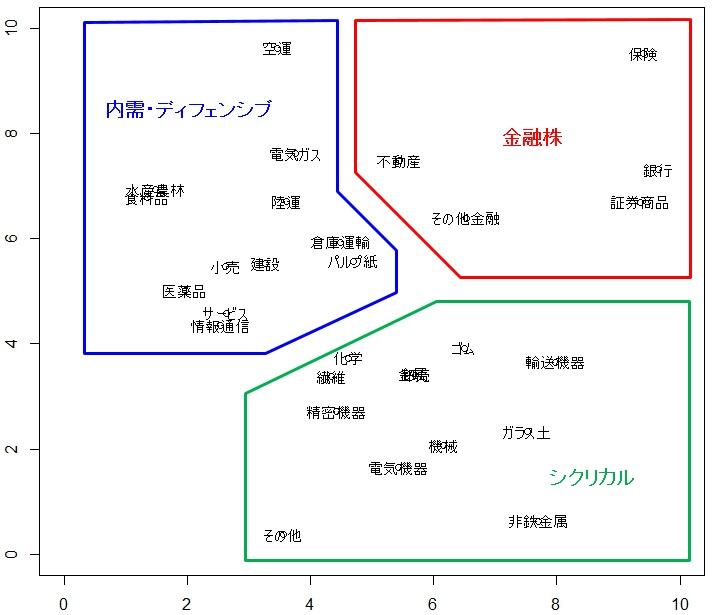 f:id:uki-profit:20170830214720j:plain