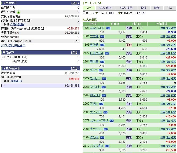 f:id:uki-profit:20170905152711j:plain