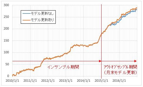 f:id:uki-profit:20170911225849j:plain