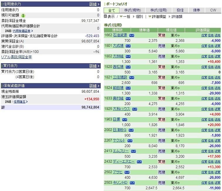 f:id:uki-profit:20171004203533j:plain