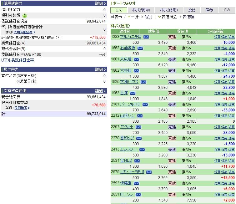 f:id:uki-profit:20171011215718j:plain