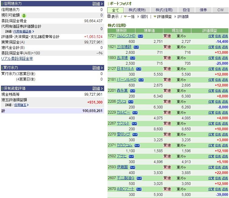f:id:uki-profit:20171012213212j:plain