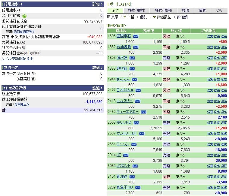 f:id:uki-profit:20171016214058j:plain