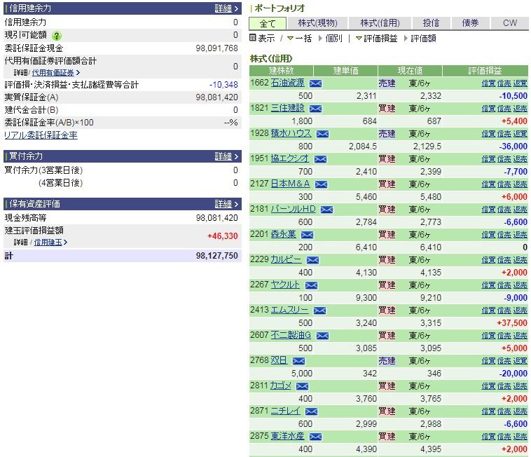 f:id:uki-profit:20171027213633j:plain