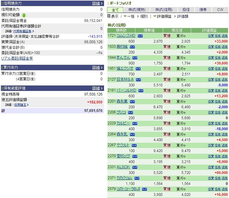 f:id:uki-profit:20171101220441j:plain
