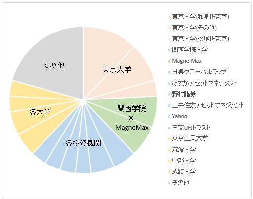 f:id:uki-profit:20171105223343j:plain