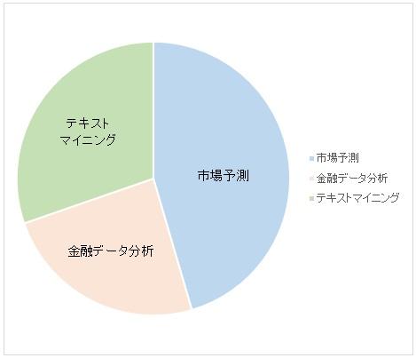 f:id:uki-profit:20171105223443j:plain