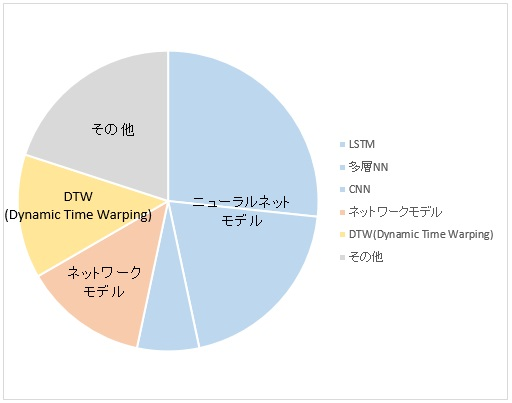 f:id:uki-profit:20171105224213j:plain