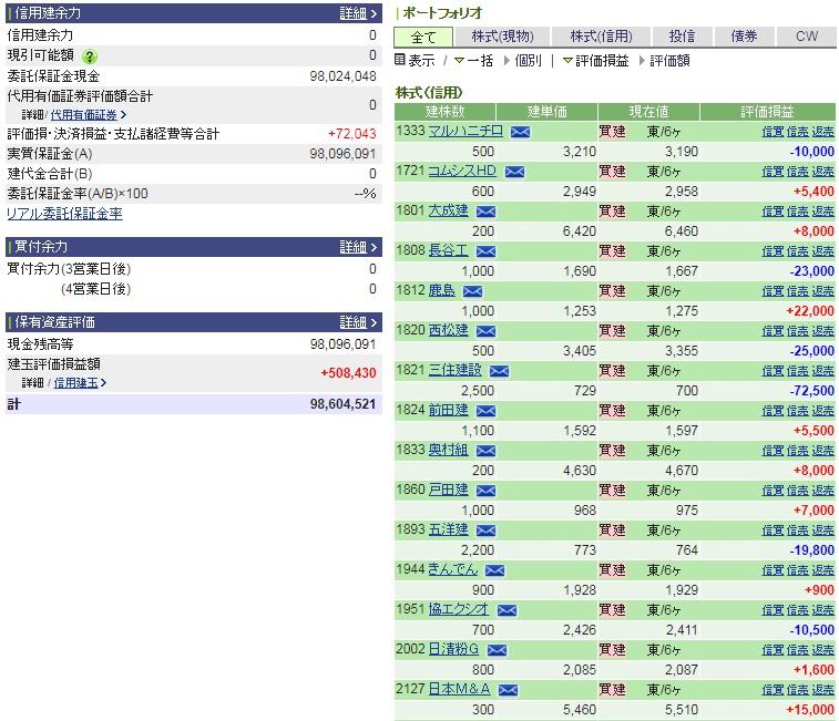 f:id:uki-profit:20171109221237j:plain